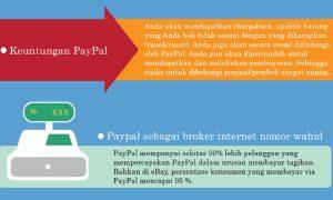 keuntungan-transaksi-paypal